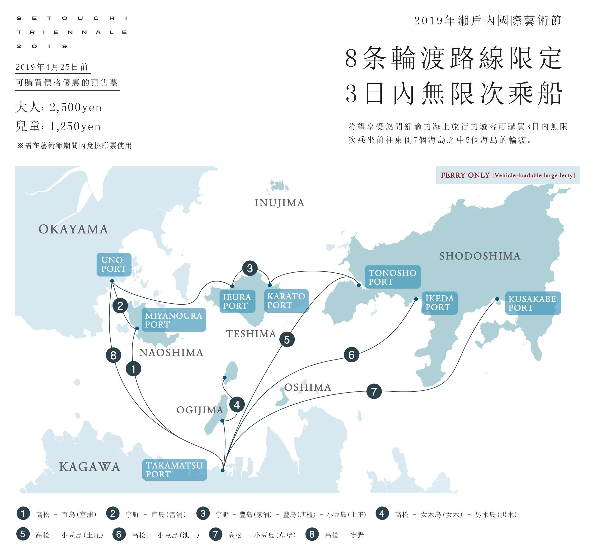 搭渡輪跳島旅行。2019瀨戶內國際藝術祭|自由行規劃