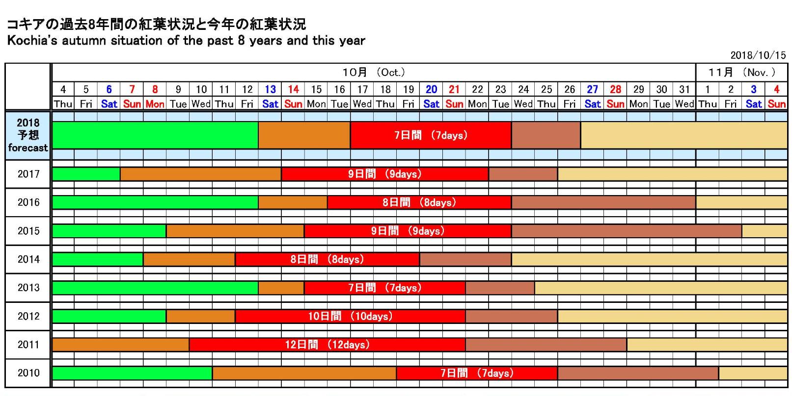 掃帚草嘉年華10月限定。茨城常陸海濱公園 東京近郊紅葉景點