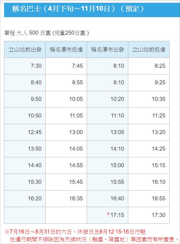 稱名瀑布。日本最大級瀑布|如何利用大眾運輸前往