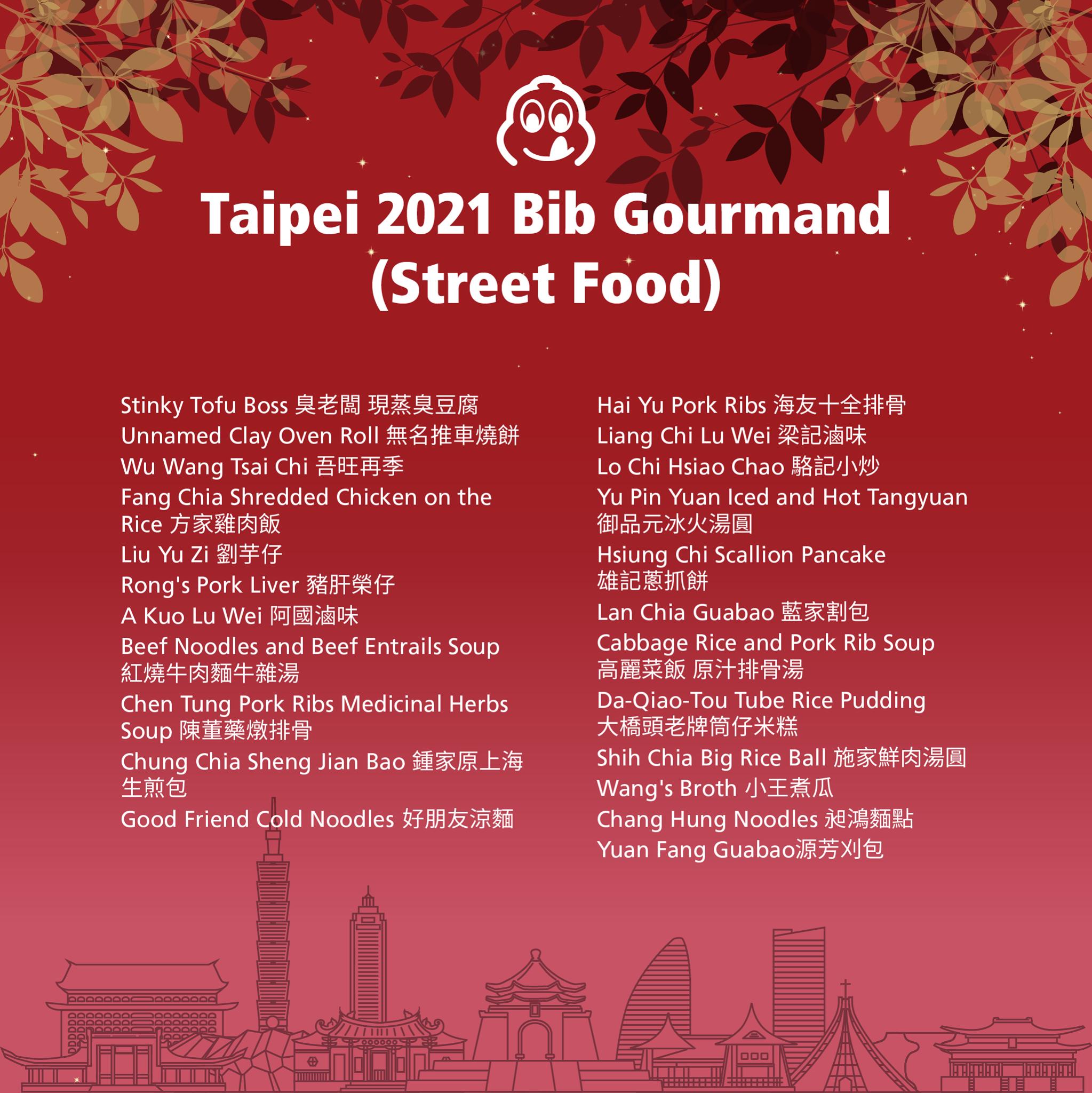 2021台北米其林必比登。超值美食58家|Bib Gourmand Michelin Restaurants in Taipei