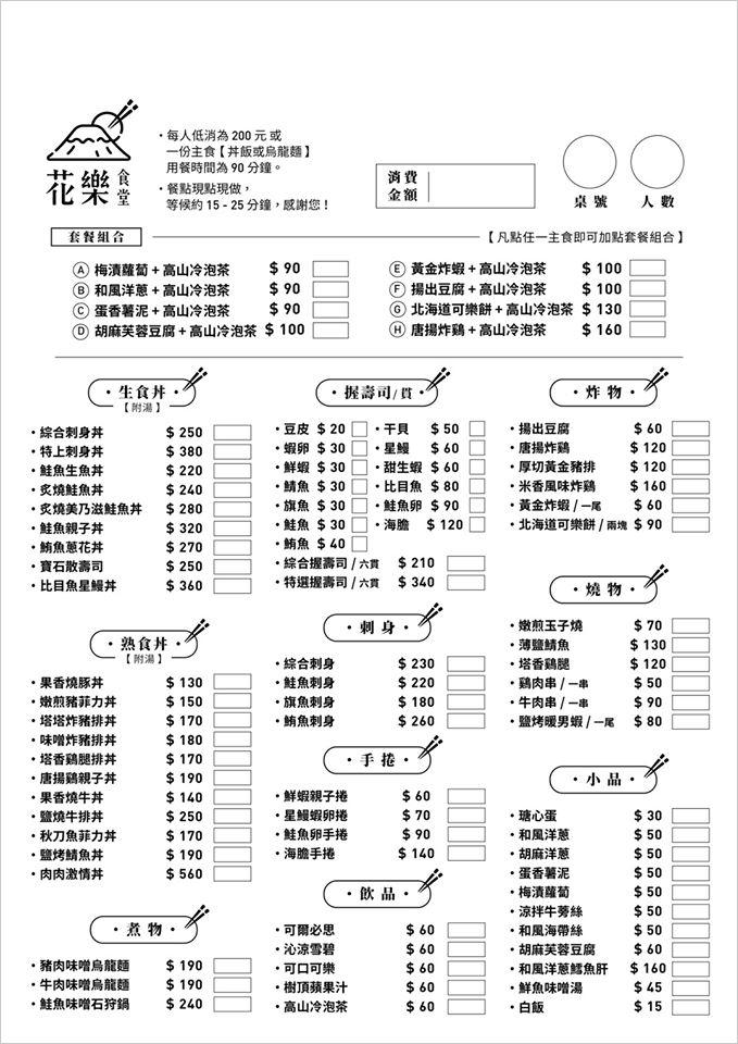 花樂食堂。丼飯|嘉義興中市場旁日式料理