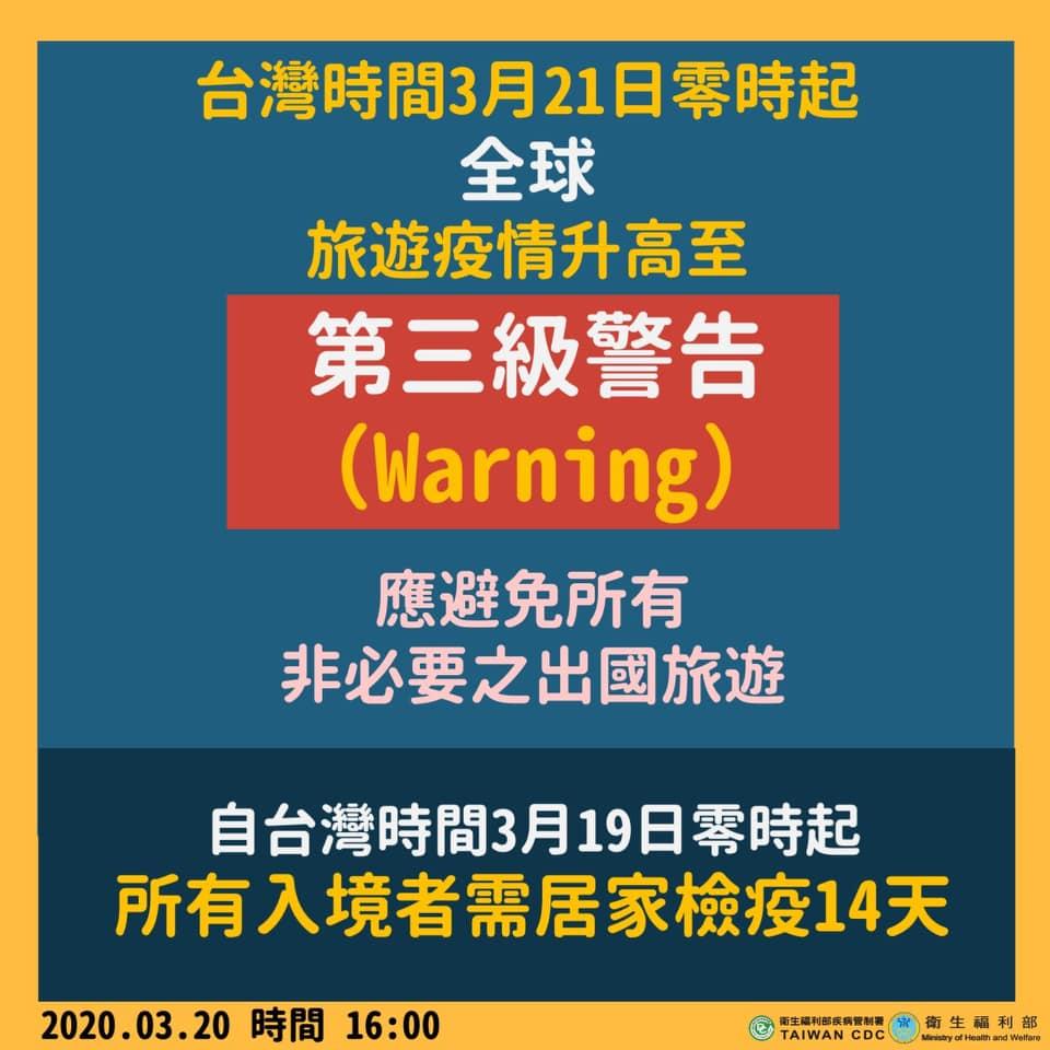 全球旅遊疫情升至第三級,最新公告|冷靜看懂疫情旅遊警示與相關規定 (2020.3.20更新)