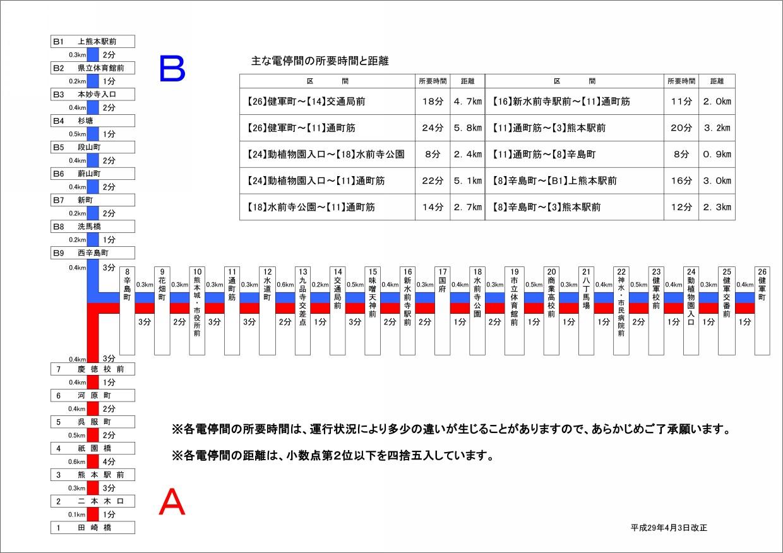 熊本銀杏名所。縣廳前夢幻金黃隧道|交通方式